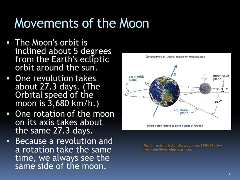Movements of the Moon  The Moon's orbit is inclined about 5 degrees from the Earth's ecliptic orbit around the sun.  One revolution takes about 27.3
