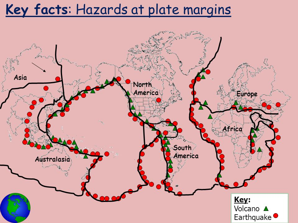Africa North America South America Europe Australasia Asia Key facts: Hazards at plate margins Key: Volcano Earthquake