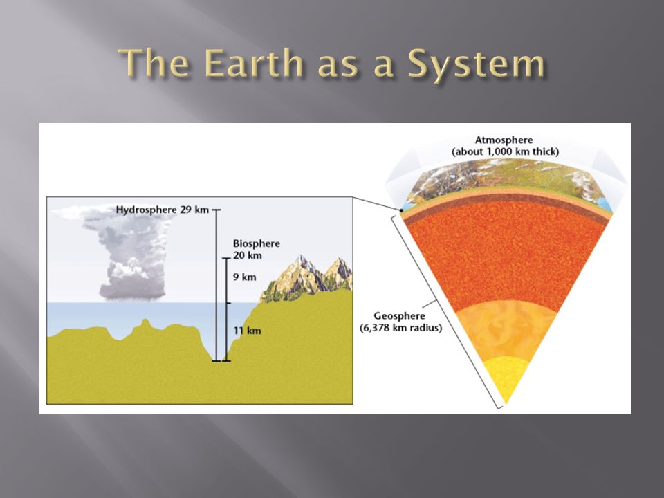  The layer above the stratosphere is the mesosphere.