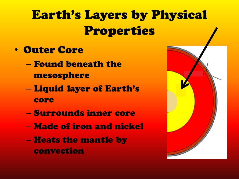 Earth's Layers by Physical Properties Outer Core – Found beneath the mesosphere – Liquid layer of Earth's core – Surrounds inner core – Made of iron a