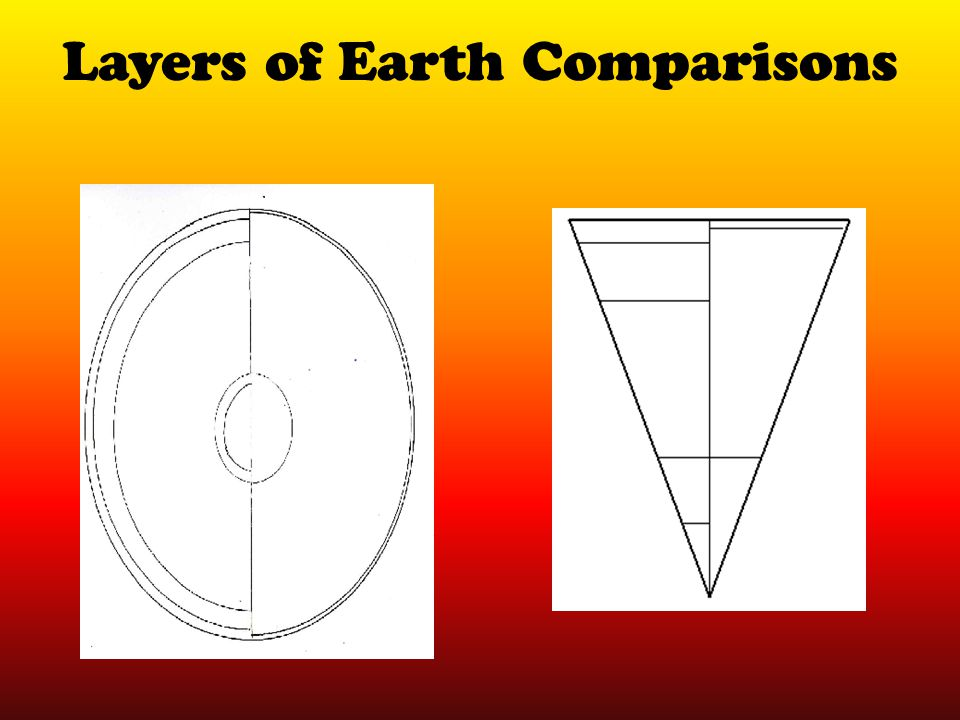 Layers of Earth Comparisons
