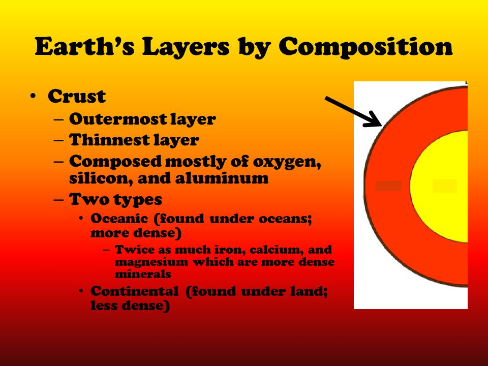 Earth's Layers by Composition Crust – Outermost layer – Thinnest layer – Composed mostly of oxygen, silicon, and aluminum – Two types Oceanic (found u