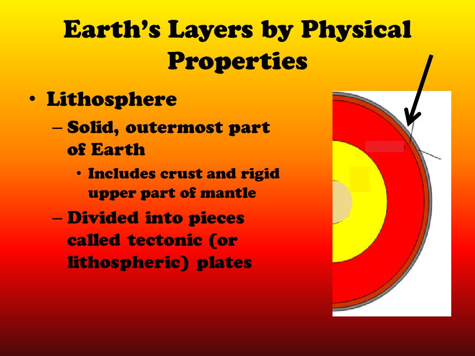 Earth's Layers by Physical Properties Lithosphere – Solid, outermost part of Earth Includes crust and rigid upper part of mantle – Divided into pieces