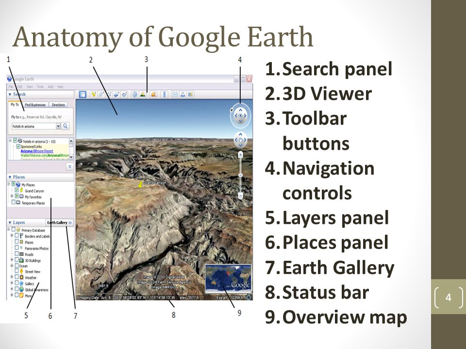 Anatomy of Google Earth 4 1.Search panel 2.3D Viewer 3.Toolbar buttons 4.Navigation controls 5.Layers panel 6.Places panel 7.Earth Gallery 8.Status ba