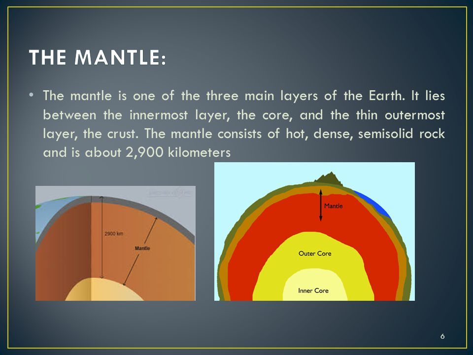 MANTLE is divided in two zones: Lithosphere.
