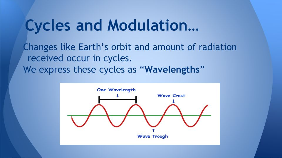 """Changes like Earth's orbit and amount of radiation received occur in cycles. We express these cycles as """"Wavelengths"""" Cycles and Modulation…"""