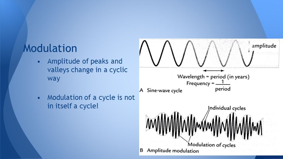Modulation Amplitude of peaks and valleys change in a cyclic way Modulation of a cycle is not in itself a cycle!