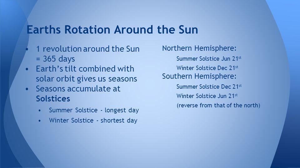 Earths Rotation Around the Sun 1 revolution around the Sun = 365 days Earth's tilt combined with solar orbit gives us seasons Seasons accumulate at So