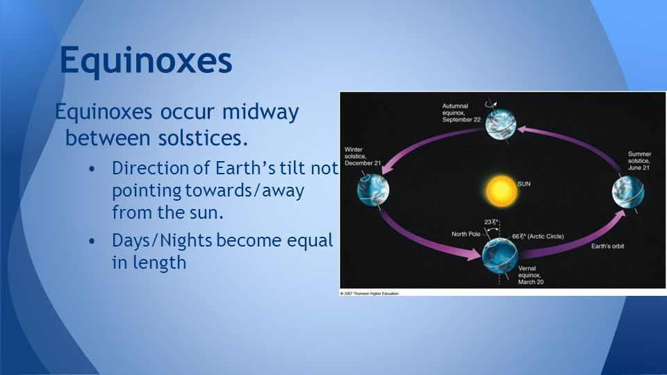 Equinoxes occur midway between solstices. Direction of Earth's tilt not pointing towards/away from the sun. Days/Nights become equal in length Equinox