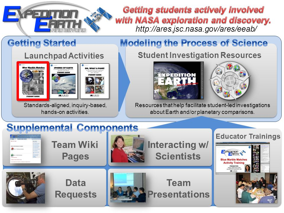http://ares.jsc.nasa.gov/ares/eeab/ Student Investigation Resources Launchpad Activities Standards-aligned, inquiry-based, hands-on activities.