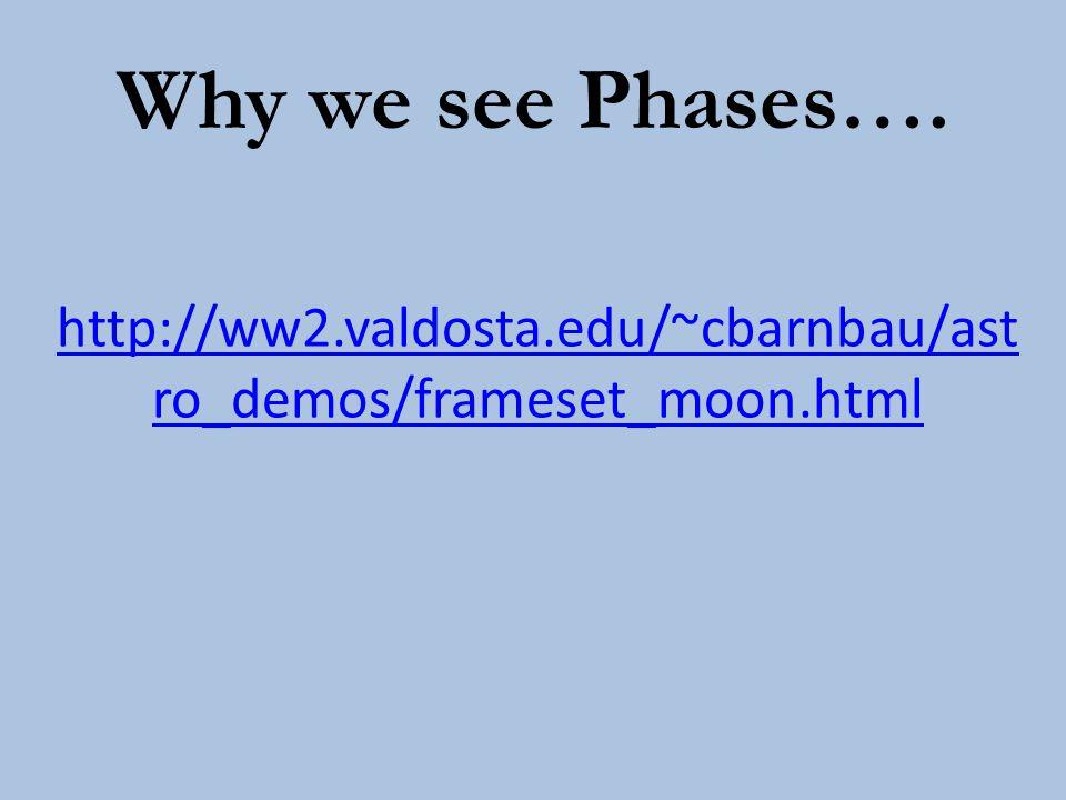 Why we see Phases…. http://ww2.valdosta.edu/~cbarnbau/ast ro_demos/frameset_moon.html