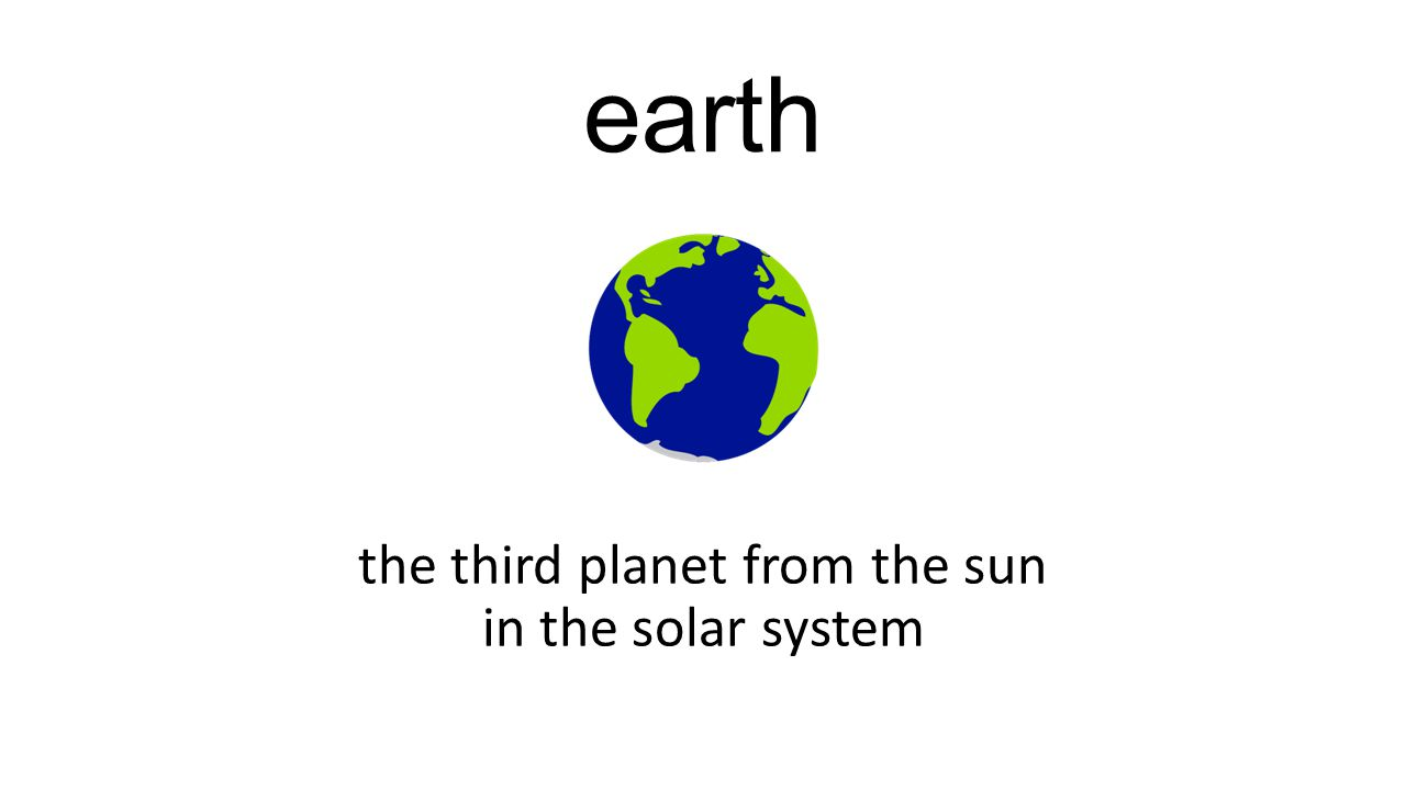 earth the third planet from the sun in the solar system