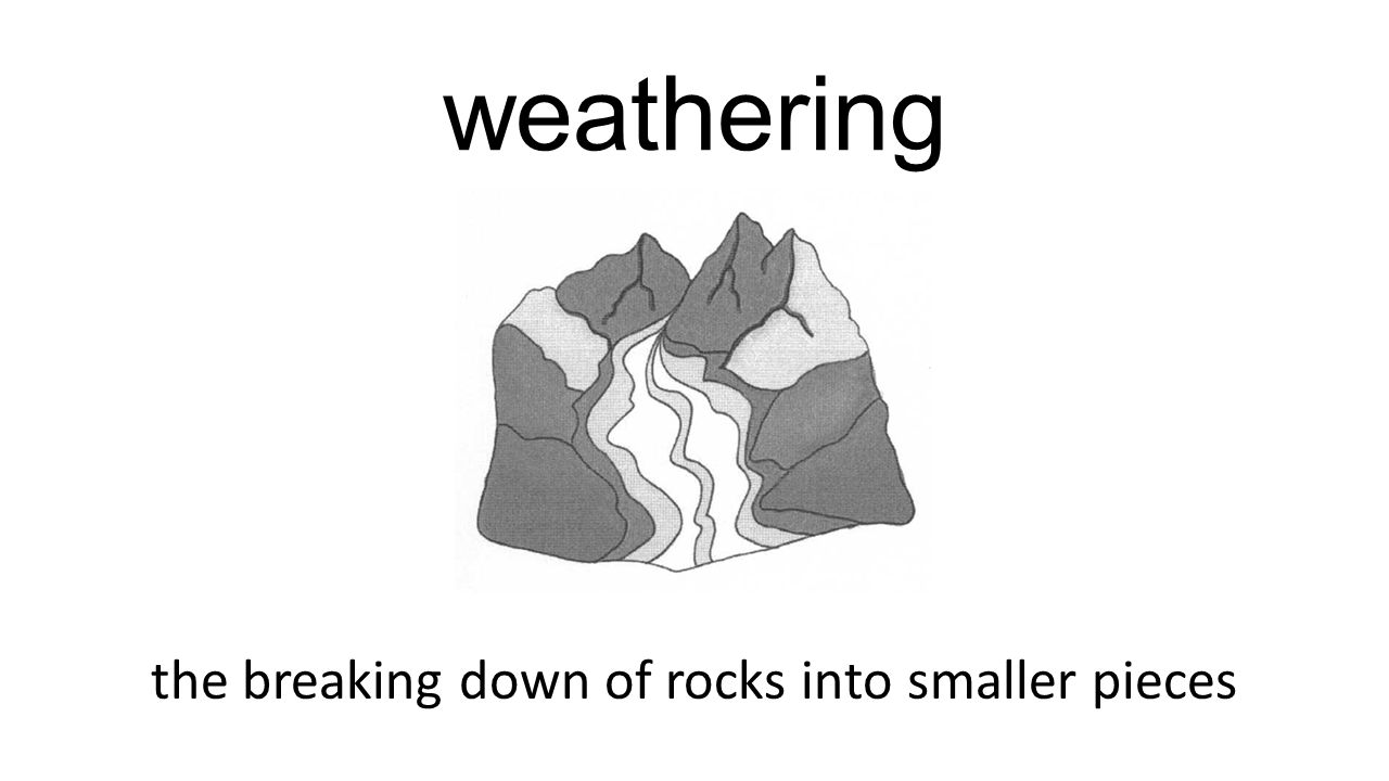 weathering the breaking down of rocks into smaller pieces