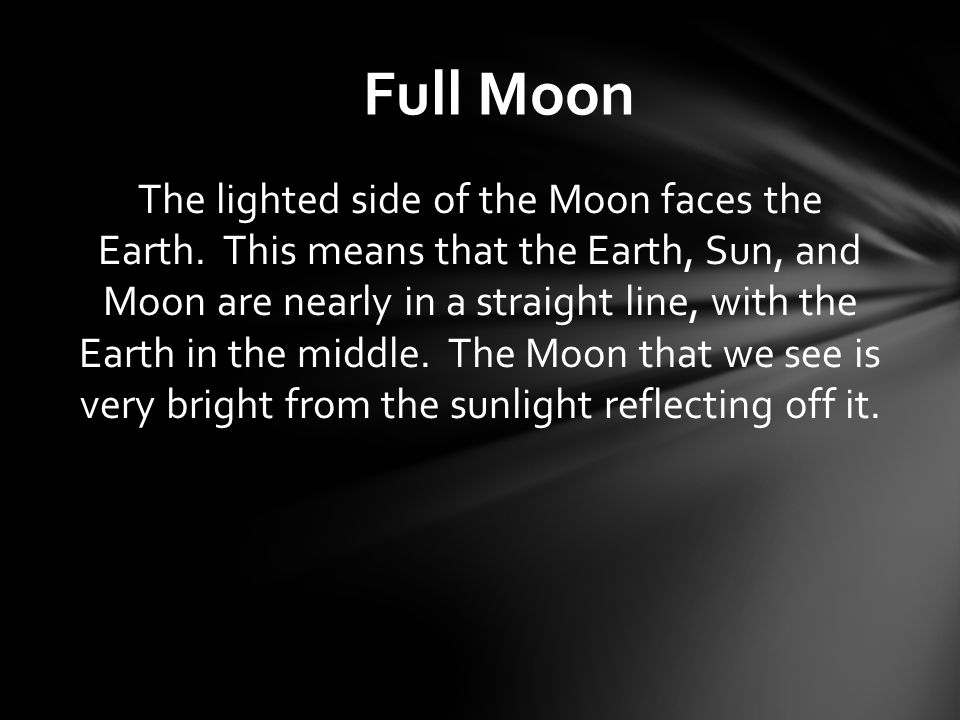 Full Moon The lighted side of the Moon faces the Earth. This means that the Earth, Sun, and Moon are nearly in a straight line, with the Earth in the