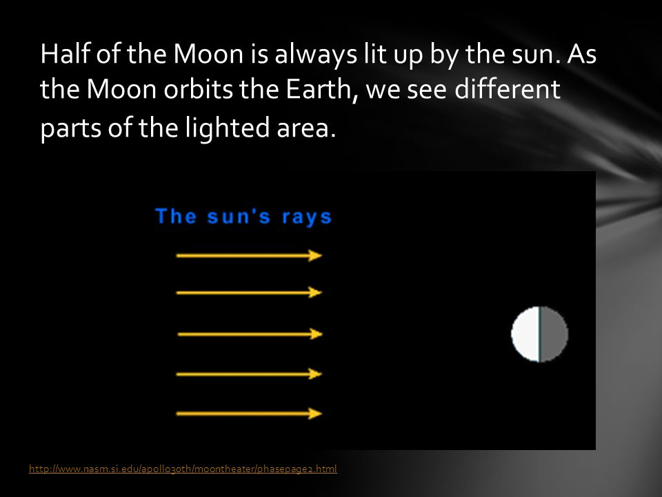 Half of the Moon is always lit up by the sun. As the Moon orbits the Earth, we see different parts of the lighted area. http://www.nasm.si.edu/apollo3