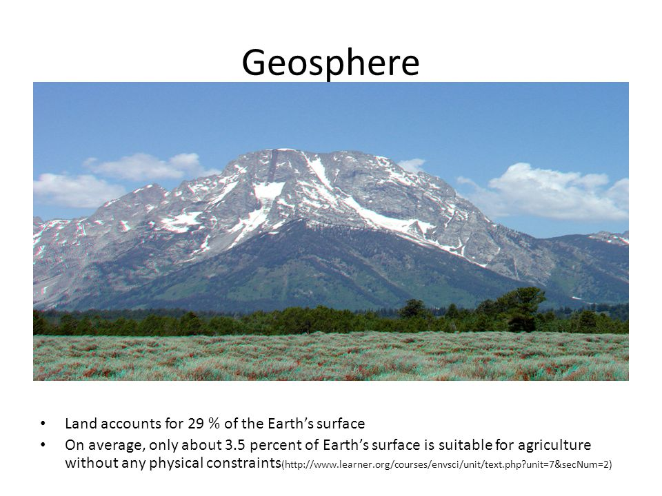 Geosphere Land accounts for 29 % of the Earth's surface On average, only about 3.5 percent of Earth's surface is suitable for agriculture without any physical constraints (http://www.learner.org/courses/envsci/unit/text.php?unit=7&secNum=2)