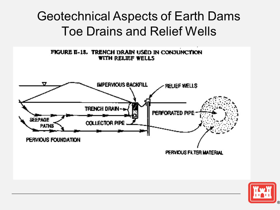 Geotechnical Aspects of Earth Dams Toe Drains and Relief Wells