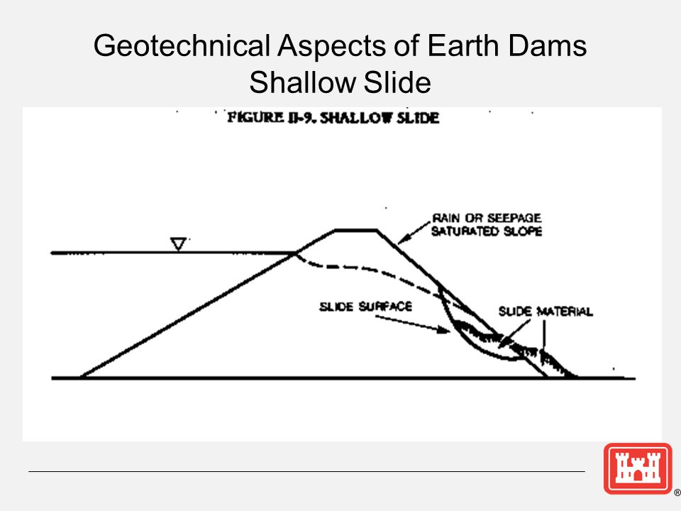 Geotechnical Aspects of Earth Dams Shallow Slide