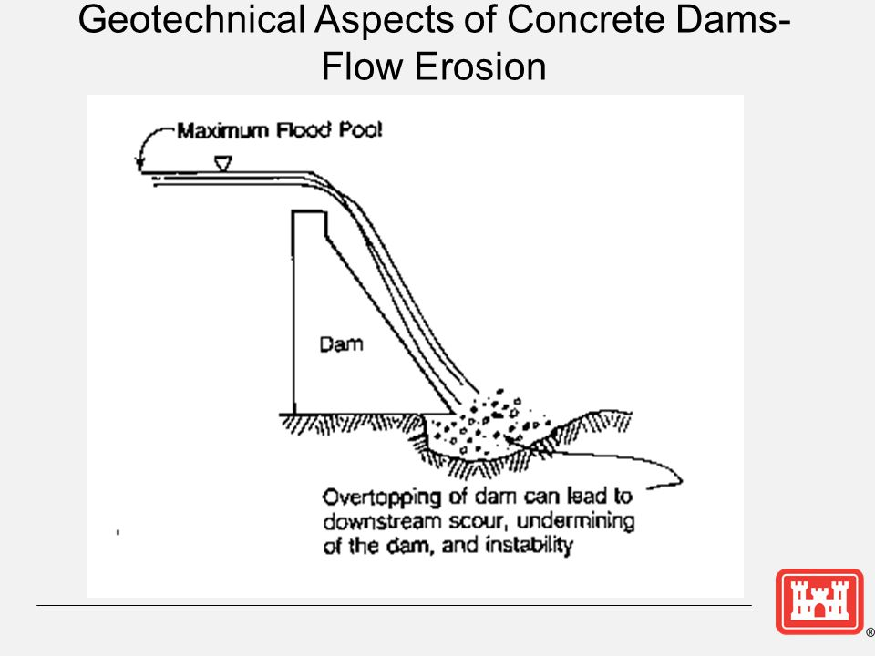 Geotechnical Aspects of Earth Dams Technical Requirements  Dam and foundation must be sufficiently watertight and have adequate seepage control for safe operation  Must have sufficient spillway and outlet capacity as well as adequate freeboard to prevent over topping by the reservoir  Must be stable under all loading conditions