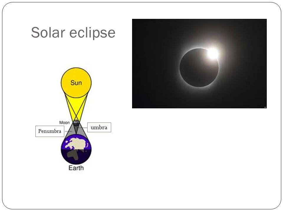 Solar eclipse umbra Penumbra