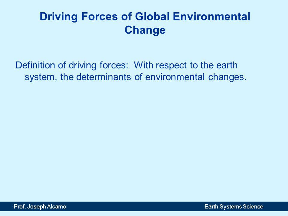 Driving Forces of Global Environmental Change Definition of driving forces: With respect to the earth system, the determinants of environmental changes.