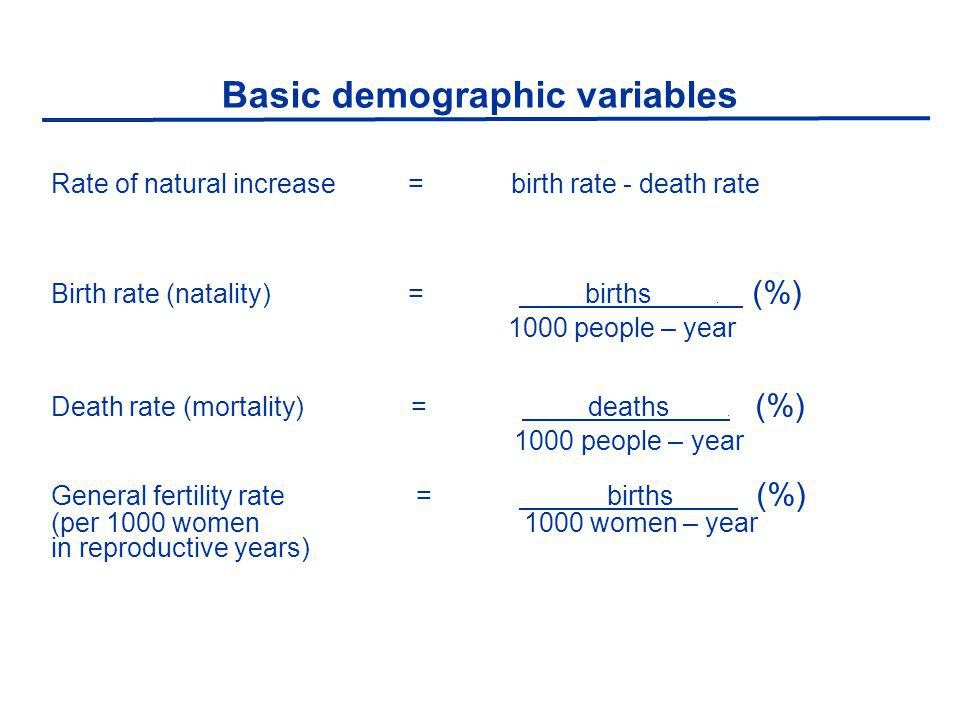 Geographic Variability of Demographic Indicators Birth rate (%/a)