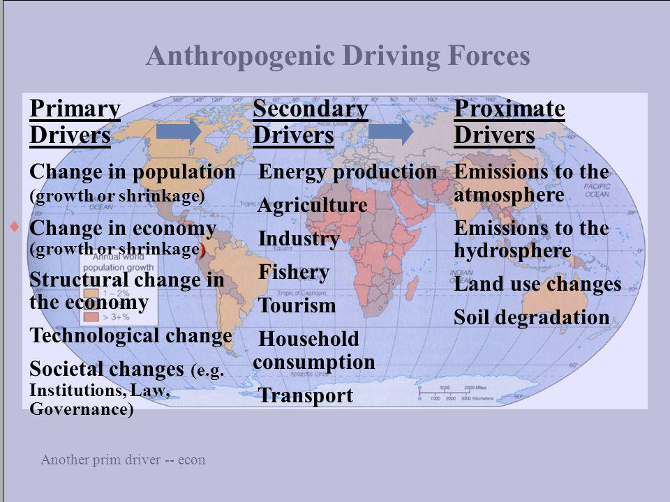 Anthropogenic Driving Forces Another prim driver -- econ  Primary Drivers Change in population (growth or shrinkage) ) Change in economy (growth or shrinkage) Structural change in the economy Technological change Societal changes (e.g.