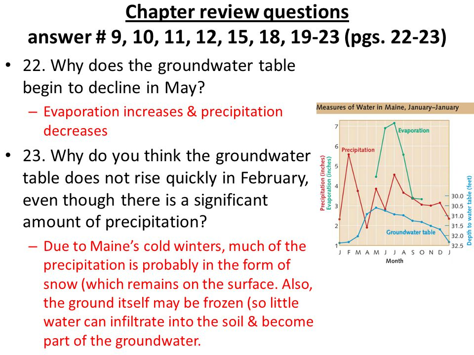 22. Why does the groundwater table begin to decline in May? – Evaporation increases & precipitation decreases 23. Why do you think the groundwater tab