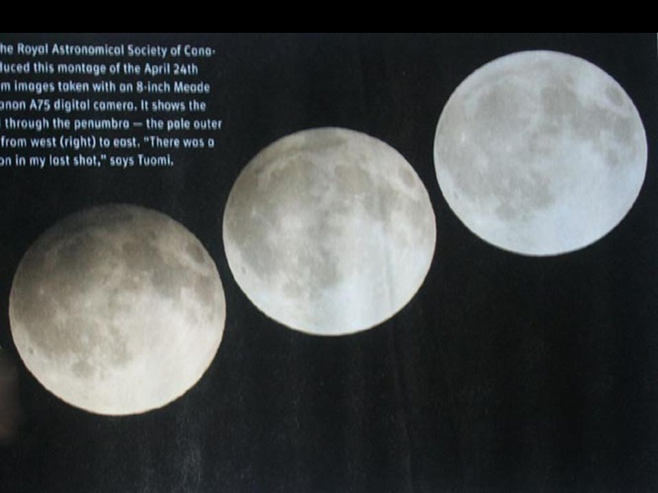 Penumbral eclipse sequence