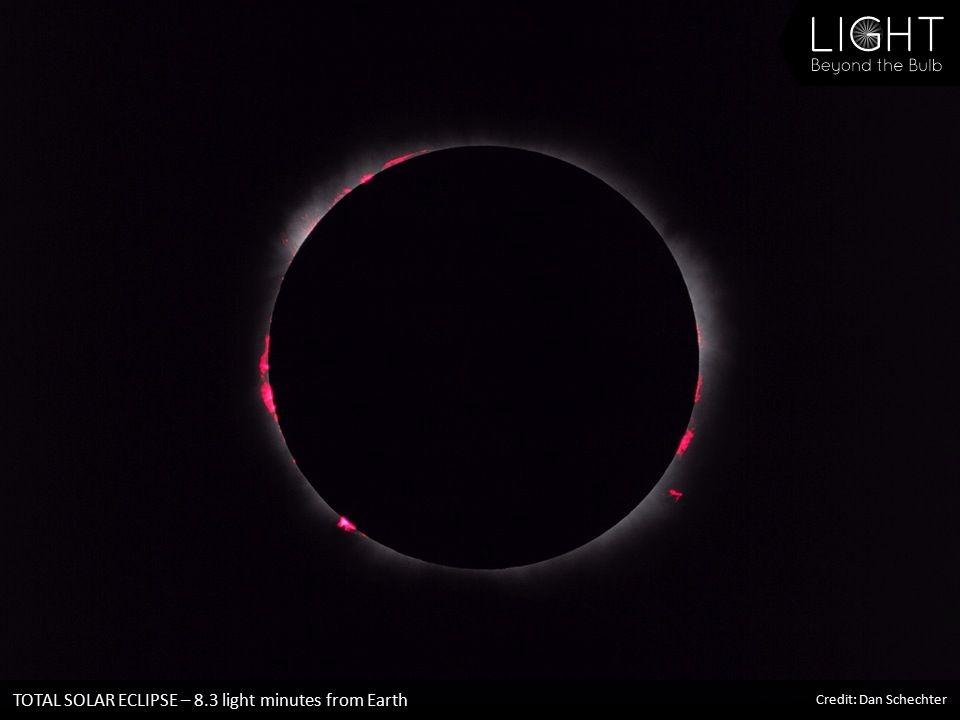 TOTAL SOLAR ECLIPSE – 8.3 light minutes from Earth Credit: Dan Schechter