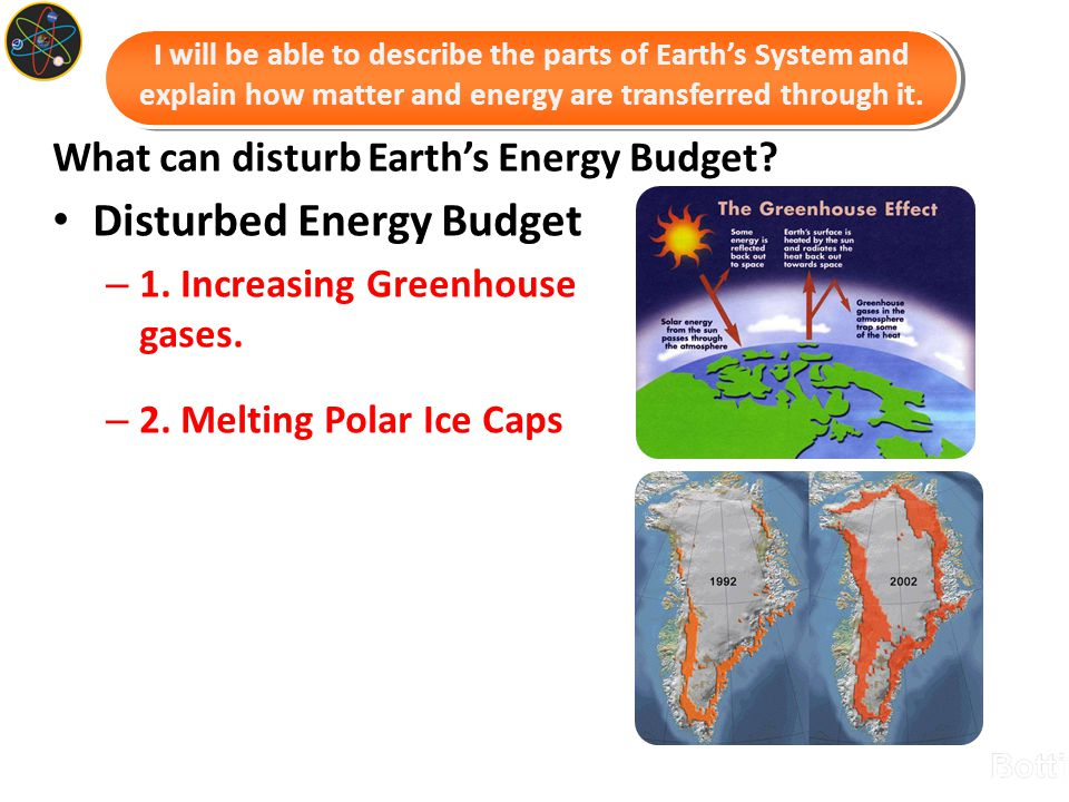 What can disturb Earth's Energy Budget? Disturbed Energy Budget – 1. Increasing Greenhouse gases. – 2. Melting Polar Ice Caps I will be able to descri
