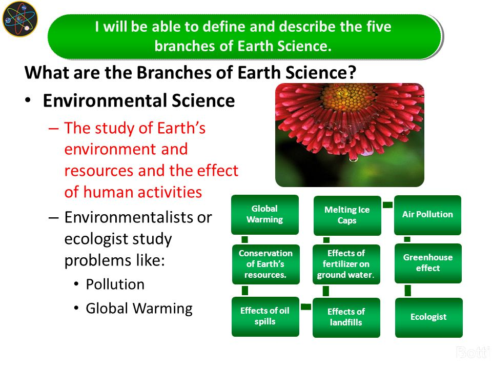 What are the Branches of Earth Science? Environmental Science – The study of Earth's environment and resources and the effect of human activities – En