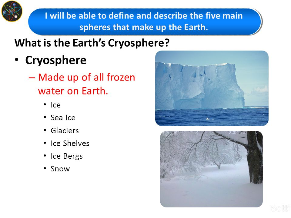 What is the Earth's Cryosphere? Cryosphere – Made up of all frozen water on Earth. Ice Sea Ice Glaciers Ice Shelves Ice Bergs Snow I will be able to d