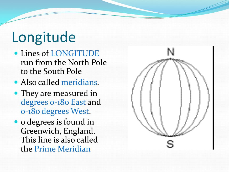 Longitude Lines of LONGITUDE run from the North Pole to the South Pole Also called meridians. They are measured in degrees 0-180 East and 0-180 degree