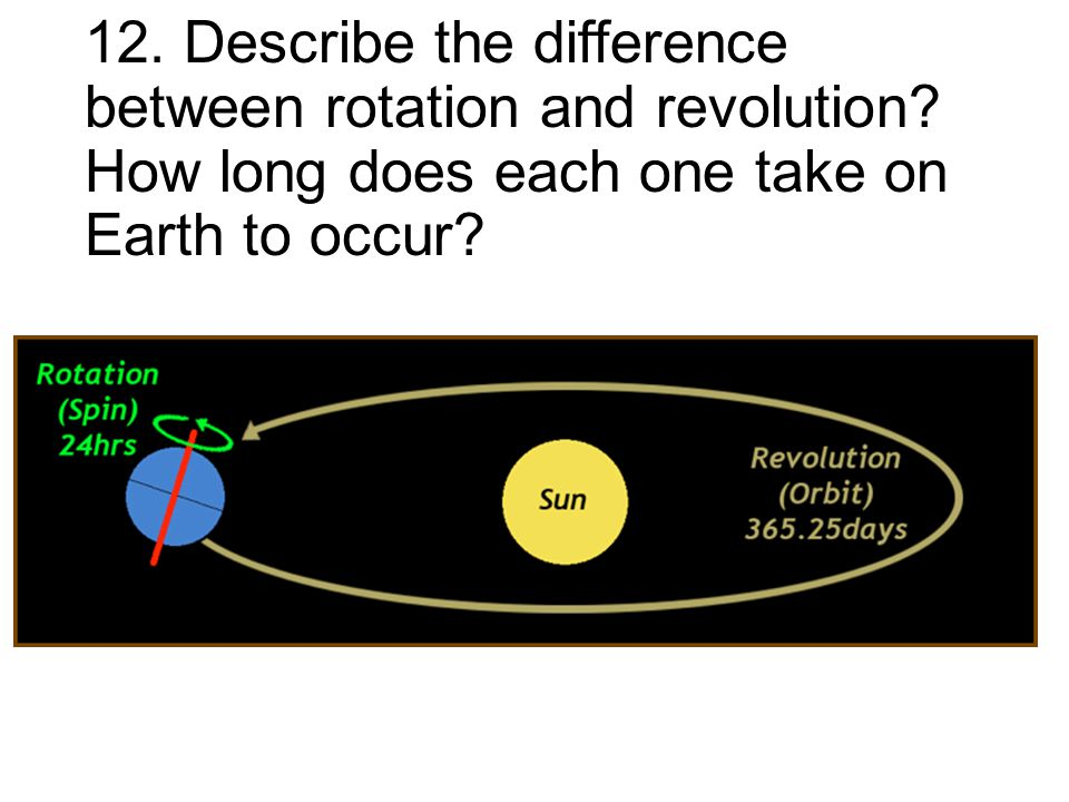12. Describe the difference between rotation and revolution? How long does each one take on Earth to occur?