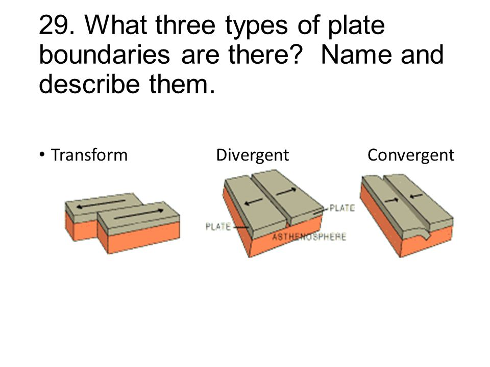 29. What three types of plate boundaries are there? Name and describe them. Transform Divergent Convergent