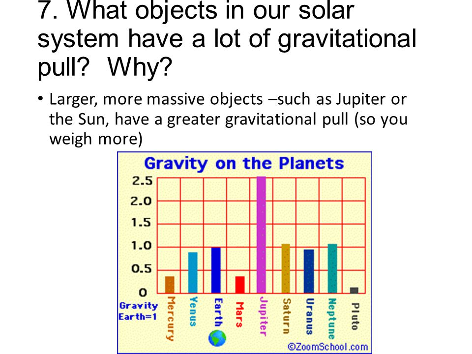 7. What objects in our solar system have a lot of gravitational pull? Why? Larger, more massive objects –such as Jupiter or the Sun, have a greater gr