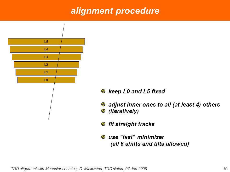 TRD alignment with Muenster cosmics, D. Miskowiec, TRD status, 07-Jun-200810 alignment procedure L5 L4 L3 L2 L1 L0 keep L0 and L5 fixed adjust inner o