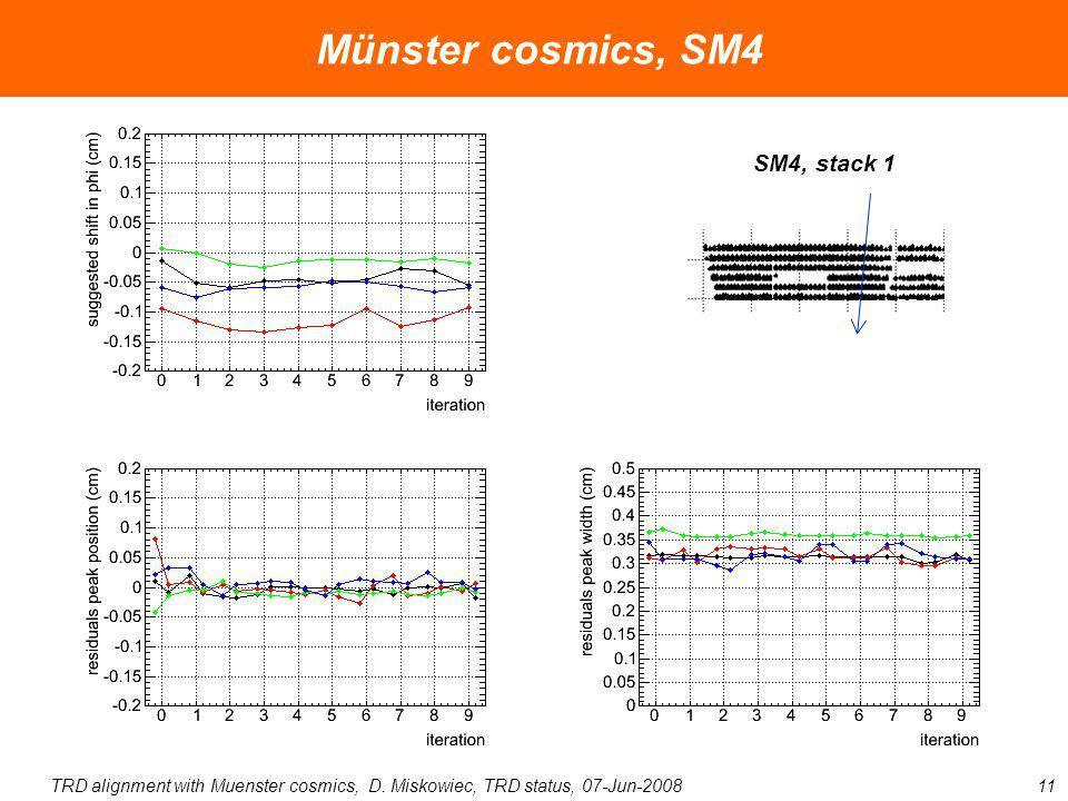 TRD alignment with Muenster cosmics, D. Miskowiec, TRD status, 07-Jun-200811 Münster cosmics, SM4 SM4, stack 1