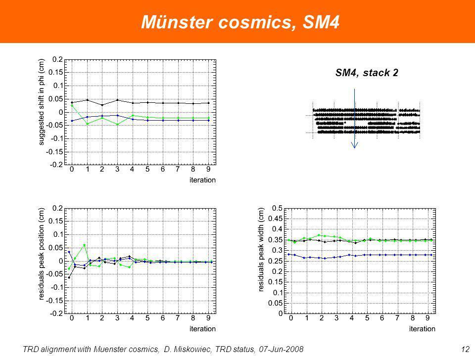 TRD alignment with Muenster cosmics, D. Miskowiec, TRD status, 07-Jun-200812 Münster cosmics, SM4 SM4, stack 2