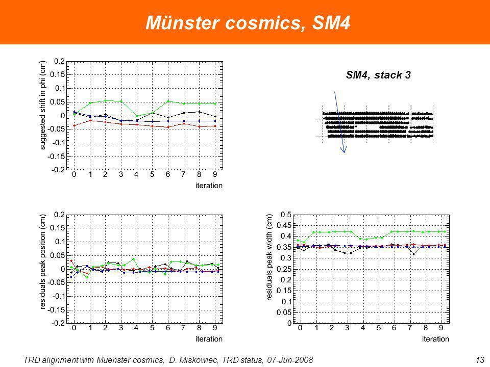 TRD alignment with Muenster cosmics, D. Miskowiec, TRD status, 07-Jun-200813 Münster cosmics, SM4 SM4, stack 3