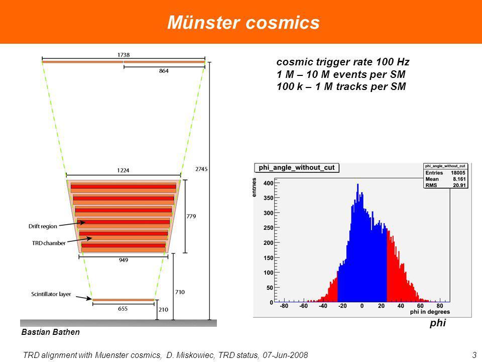 TRD alignment with Muenster cosmics, D. Miskowiec, TRD status, 07-Jun-20083 Münster cosmics Bastian Bathen cosmic trigger rate 100 Hz 1 M – 10 M event