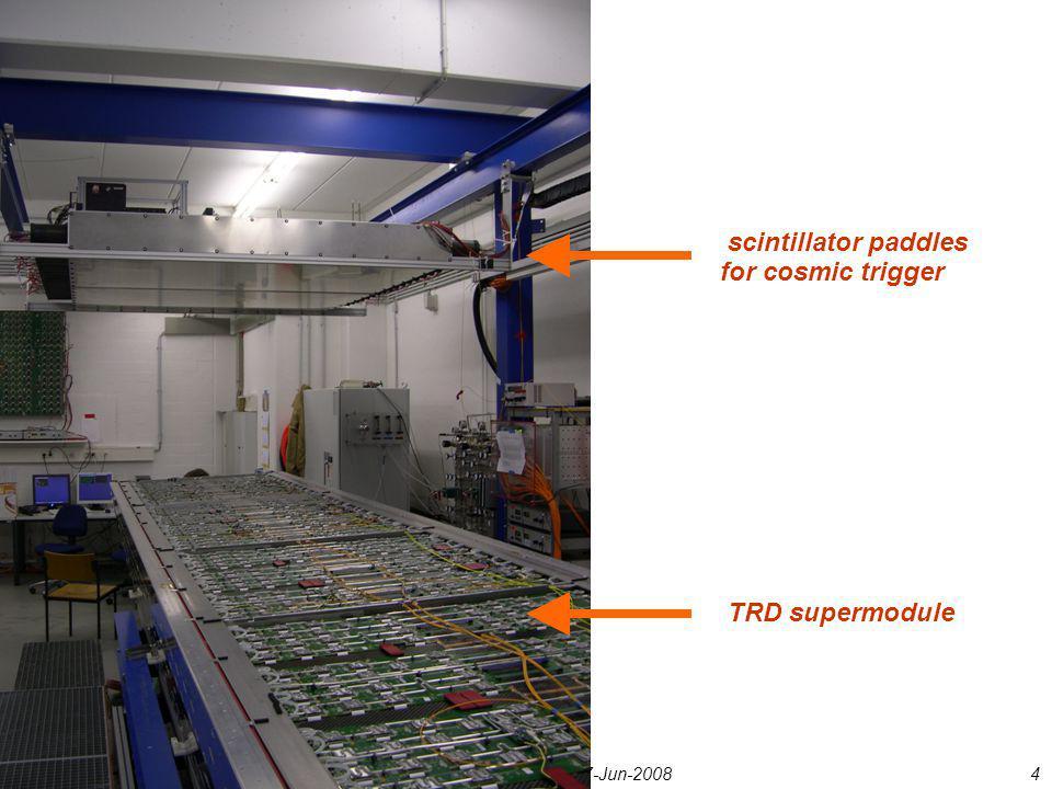 TRD alignment with Muenster cosmics, D. Miskowiec, TRD status, 07-Jun-20084 scintillator paddles for cosmic trigger TRD supermodule