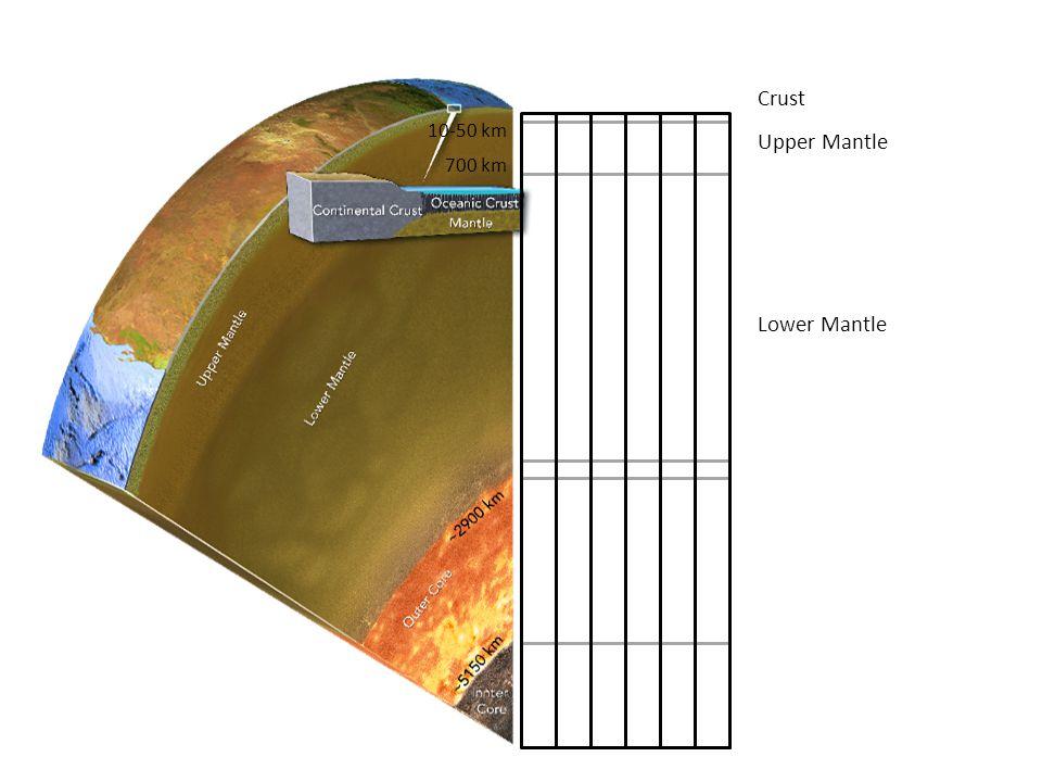 Lower Mantle Upper Mantle Crust 10-50 km 700 km