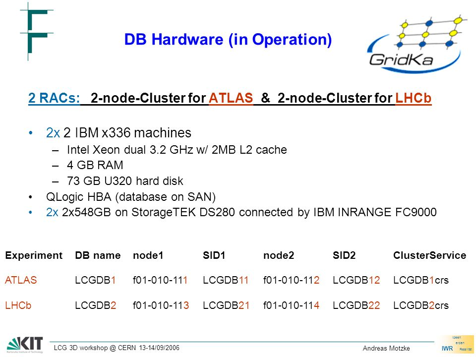 IWR Ideen erden Realität LCG 3D workshop @ CERN 13-14/09/2006 Andreas Motzke DB Hardware (in Operation) 2 RACs: 2-node-Cluster for ATLAS & 2-node-Cluster for LHCb 2x 2 IBM x336 machines –Intel Xeon dual 3.2 GHz w/ 2MB L2 cache –4 GB RAM –73 GB U320 hard disk QLogic HBA (database on SAN) 2x 2x548GB on StorageTEK DS280 connected by IBM INRANGE FC9000 ExperimentDB namenode1SID1node2SID2ClusterService ATLASLCGDB1f01-010-111LCGDB11f01-010-112LCGDB12LCGDB1crs LHCbLCGDB2f01-010-113LCGDB21f01-010-114LCGDB22LCGDB2crs