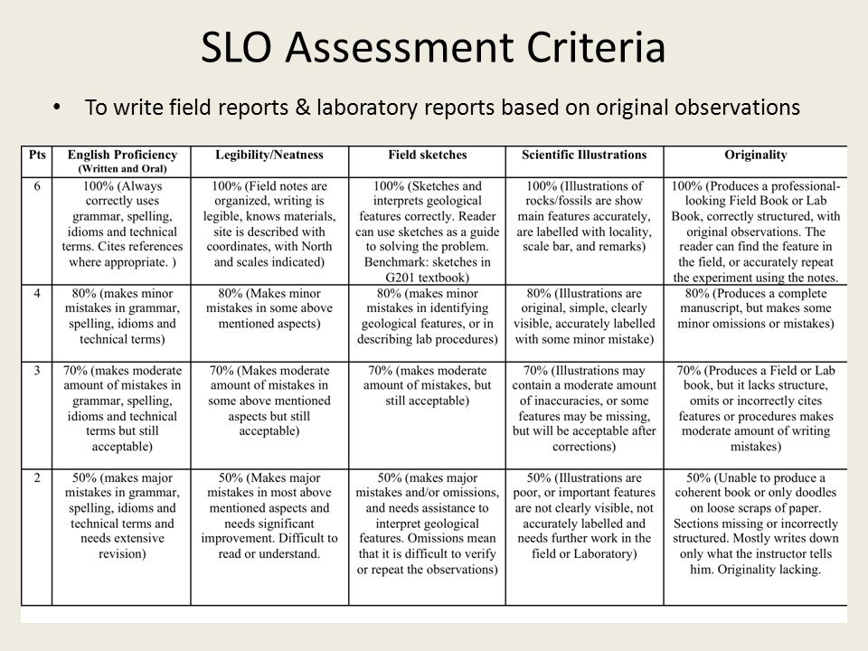 SLO Assessment Criteria To write field reports & laboratory reports based on original observations