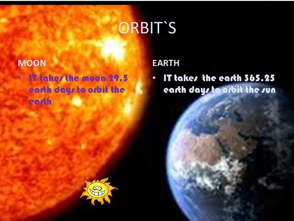 ORBIT`S MOON IT takes the moon 29.5 earth days to orbit the earth EARTH IT takes the earth 365.25 earth days to orbit the sun