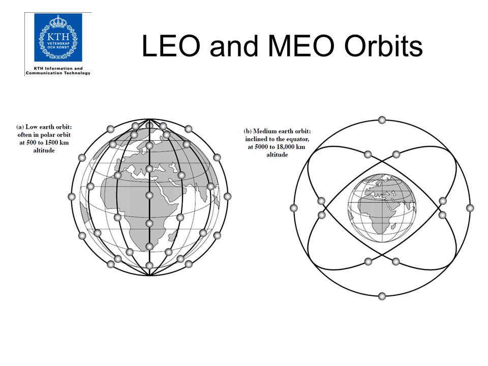 LEO and MEO Orbits