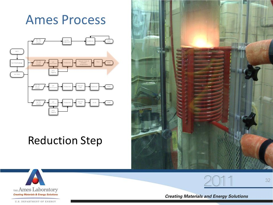 32 Ames Process Reduction Step