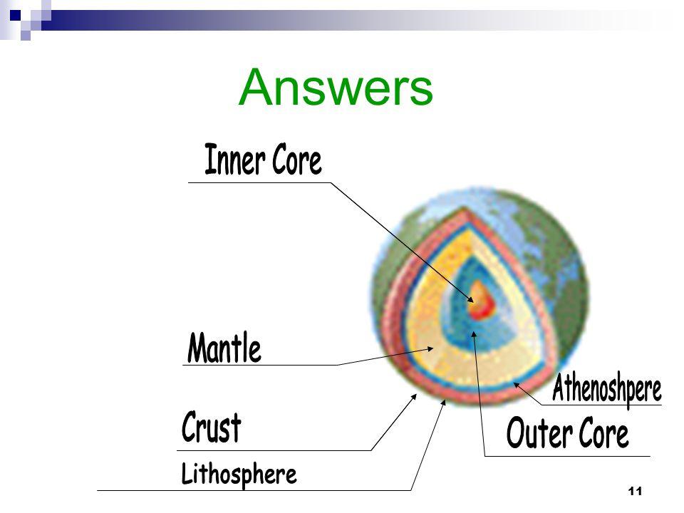 11 Answers